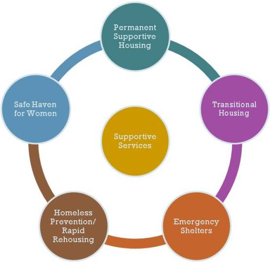 mental health continuum model pdf