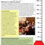 200 Homes in 100 Days Newsletter